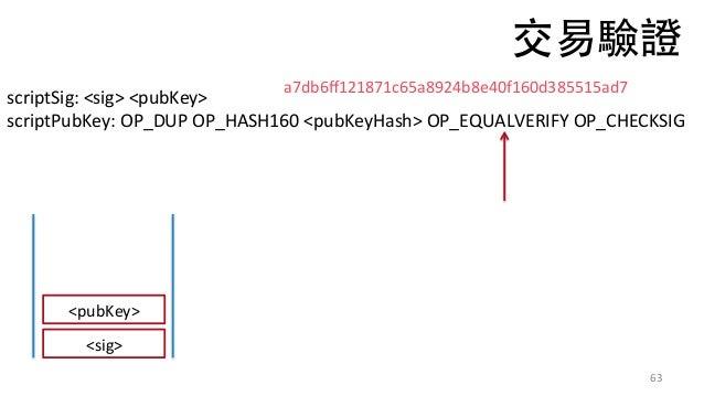 63 scriptSig:<sig><pubKey> scriptPubKey:OP_DUPOP_HASH160<pubKeyHash>OP_EQUALVERIFYOP_CHECKSIG <sig> a7db6ff12187...