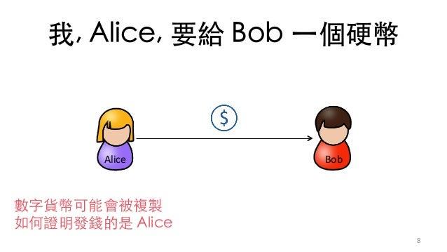 )A Sd D  8 Alice Bob 點本 ~u 明學 來 eh7UR N