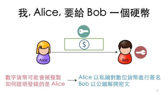 )A Sd D  9 Alice Bob 7UR N ⽂ – 點本 8 K 點本 ~u 明學 來 eh7UR N 密文