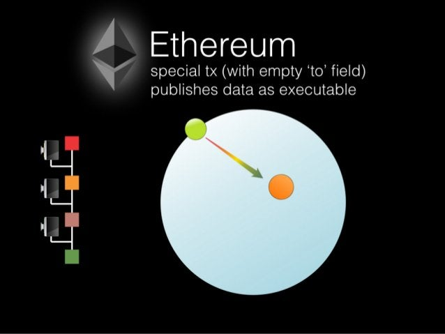 - Code Execution, EVM • (EVM: Ethereum Virtual Machine):    (state)   network, filesystem,  , Smart contract ( Librar...