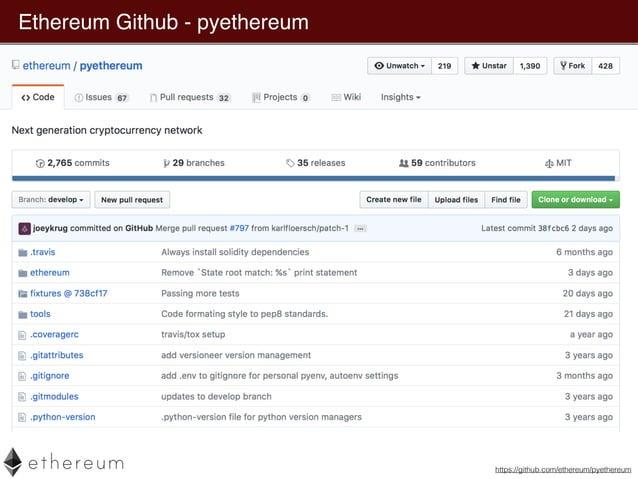 https://github.com/ethereum/pyethereum/graphs/contributors
