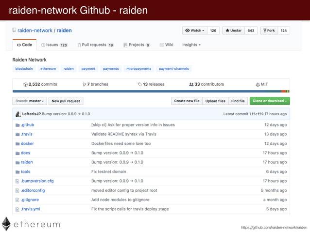 Ethereum Github - EIP https://github.com/ethereum/EIPs