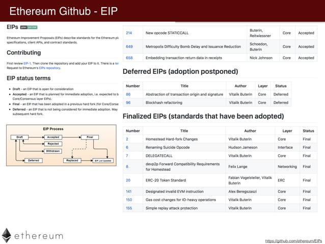 Ethereum Github - ERC https://github.com/ethereum/EIPs/issues/16 https://ko.wikipedia.org/wiki/RFC ERC : Ethereum RFC