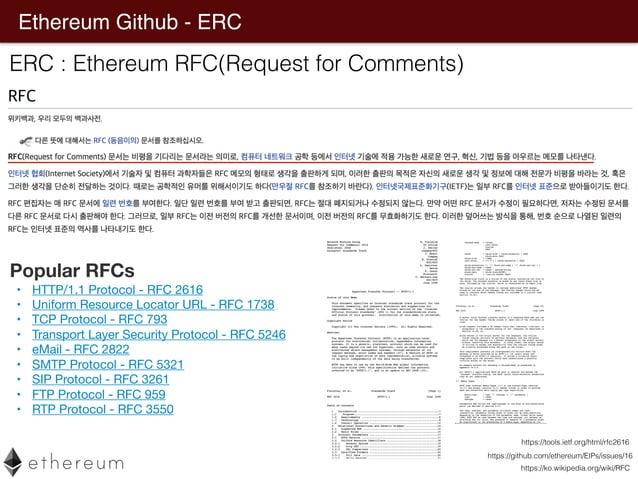 Ethereum Github - ERC https://github.com/ethereum/EIPs/issues