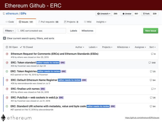 ERC-20, ERC https://github.com/ethereum/EIPs/issues/20