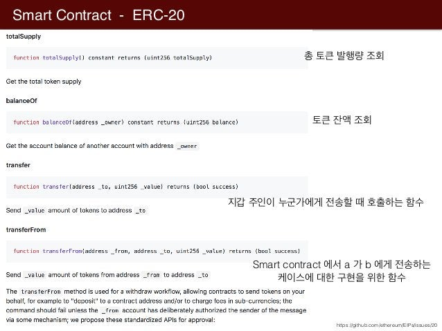 Smart Contract - ERC-20 https://github.com/ethereum/EIPs/issues/20