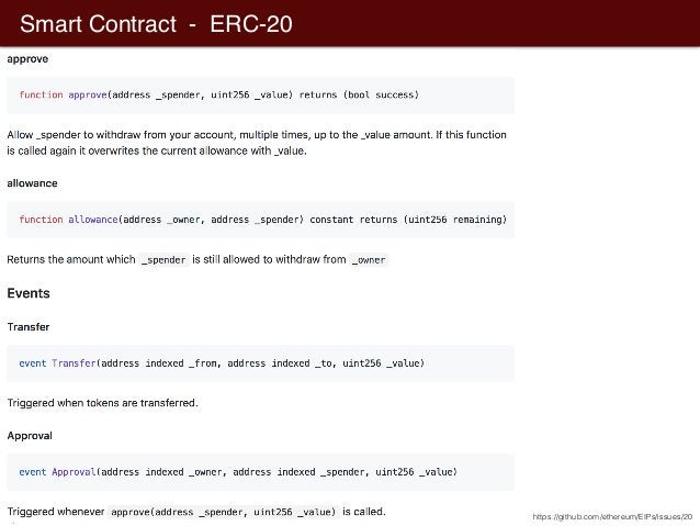 Smart Contract - ERC-20 ? EIP-20? https://github.com/ethereum/EIPs/blob/master/EIPS/eip-20-token-standard.md