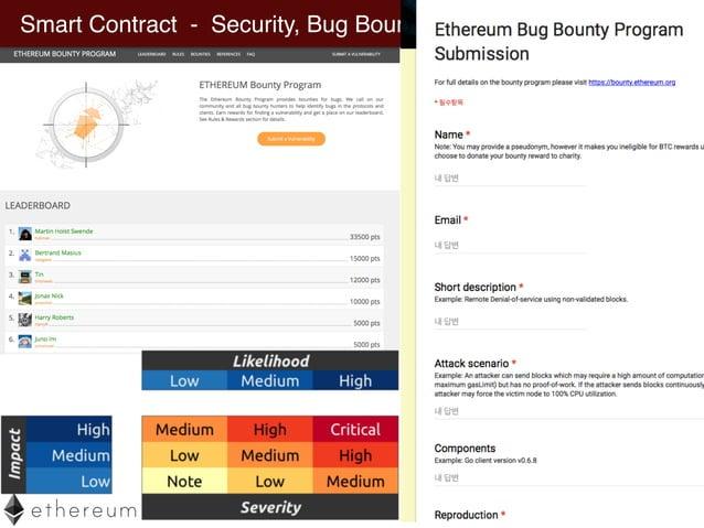 Smart Contract - Random EVM Smart Contract Random Random Seed EVM Contract EVM , Seed Random ex) block timestamp, block he...