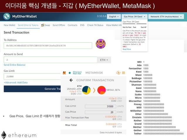 - ( MyEtherWallet, MetaMask ) • Gas Price, Gas Limit