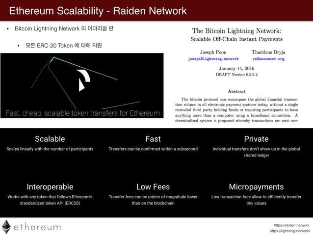 Ethereum Scalability - Raiden Network https://raiden.network/101.html