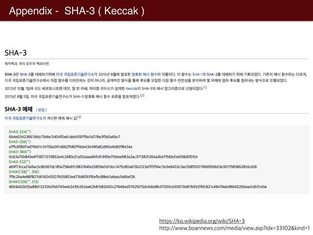 Appendix - SHA-3 ( Keccak )