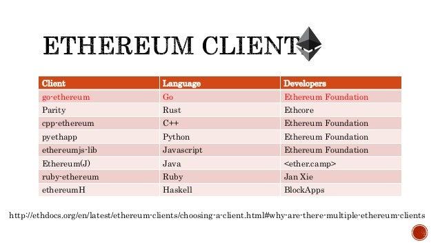 Bitcoin Lite Announcement Solo Mining Vs Pool Ethereum – JyT