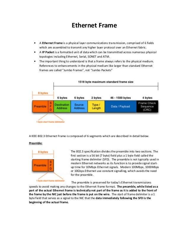 Ethernet Frames Explained