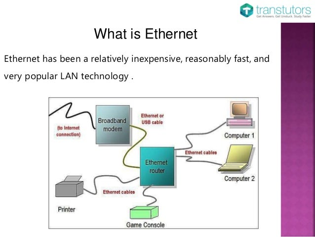 ethernet lan technology computer science rh slideshare net ethernet lan diagram break down ethernet lan diagram components description