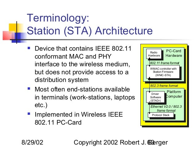 Ethernet marches on for Ieee 802 11 architecture