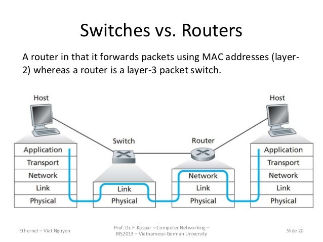 Ethernet - Networking presentation