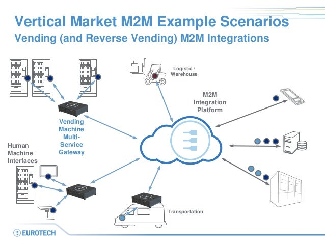 How M2M / IoT Architecture changes the Vending market and scales for …