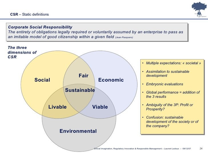 CSR  – Static definitions  Corporate Social Responsibility The entirety of obligations legally requiredor voluntarily ass...