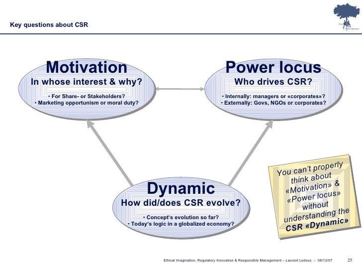 Key questions about CSR <ul><li>Motivation </li></ul><ul><li>In whose interest & why? </li></ul><ul><li>For Share- or Stak...