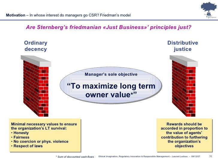 Motivation  – In whose interest do managers go CSR? Friedman's model Are Sternberg's friedmanian «Just Business»' principl...