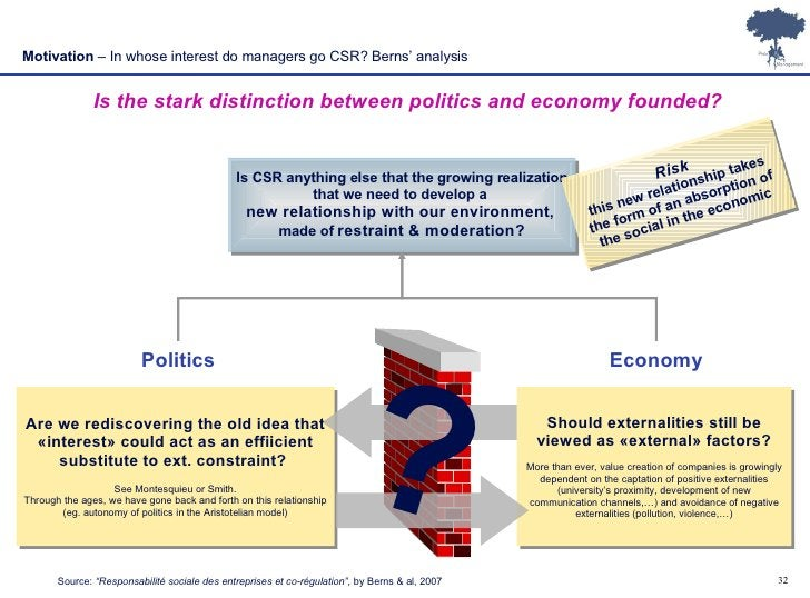 Motivation  – In whose interest do managers go CSR? Berns' analysis Is the stark distinction between politics and economy ...