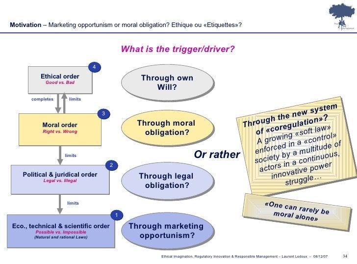 Through legal  obligation? Through marketing  opportunism? Through moral  obligation? Through own Will? Political & juridi...