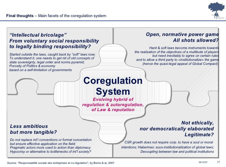 Final thoughts  – Main facets of the coregulation system Coregulation System Evolving hybrid of regulation & autoregulatio...