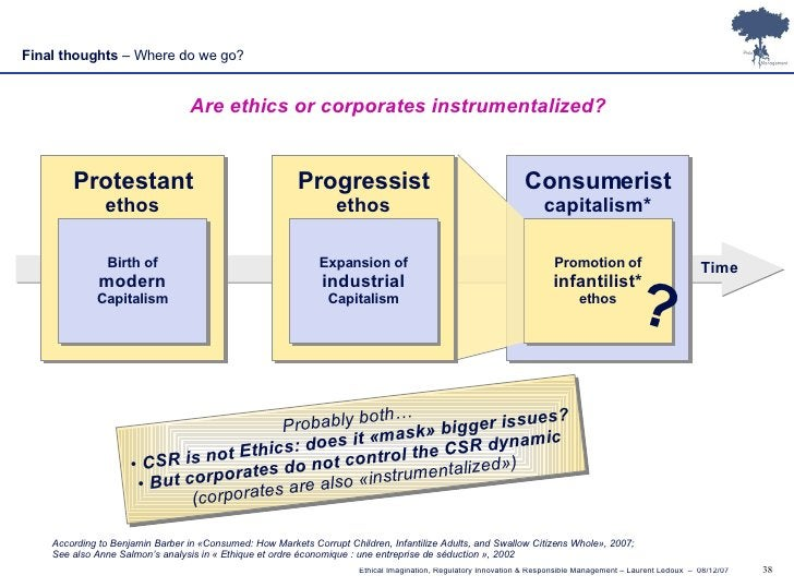 Are ethics or corporates instrumentalized? Protestant ethos Birth of modern Capitalism Progressist ethos Expansion of  ind...