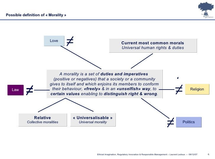 Possible definition of «Morality» A morality is a set of  duties and imperatives   (positive or negatives) that a societ...
