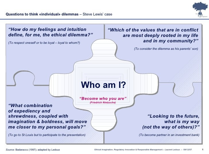 """Questions to think «individual» dilemmas  – Steve Lewis' case """" Become who you are"""" (Friedrich Nietzsche) """" How do my feel..."""
