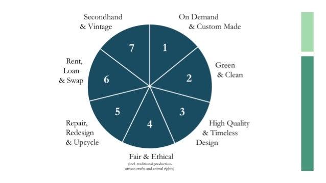 1. 状況、事実を把握する 2. 法的に問題ないか? 3. 選択肢を洗い出す 4. 選択肢を評価する 5. ⼀番良いものを選ぶ 6. その選択を実装する via. http://megustanmisalumnos.blogspot.com/2...