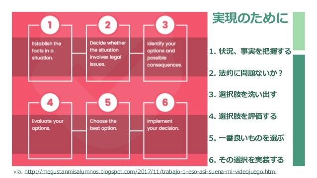 Ethical を計るには? How the bureaucrats (and politicians) rate on the new ethics index https://www.themandarin.com.au/68016-gov...