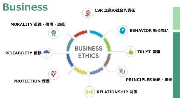 ユーザー参加型 説得⼒ 集中・焦点 持続可能性社会との関わり 使いやすさ 誰もが使える プライバシーの尊重 Design Autonomy ⾃律性/ Growth 成⻑/ Wellbeing 幸福/ Connection つながり Equity...