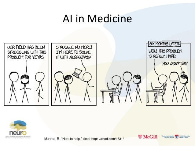 Ethics of Artificial Intelligence in Medicine