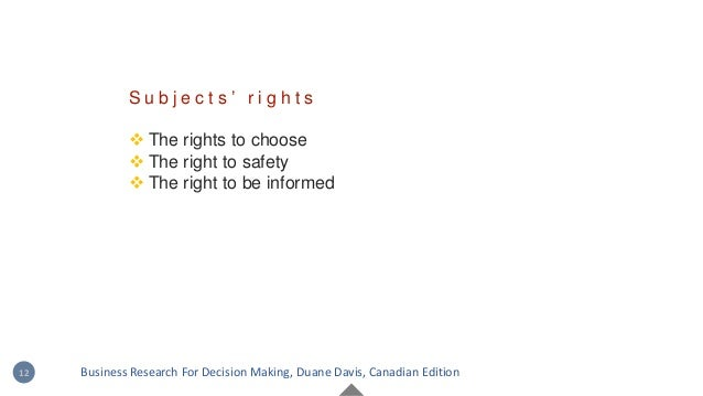 S u b j e c t s ' r i g h t s  The rights to choose  The right to safety  The right to be informed 12 Business Research...