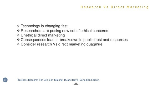  Technology is changing fast  Researchers are posing new set of ethical concerns  Unethical direct marketing  Conseque...