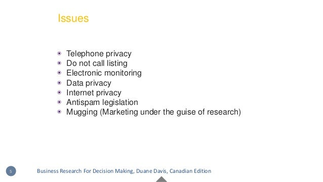 ◉ Telephone privacy ◉ Do not call listing ◉ Electronic monitoring ◉ Data privacy ◉ Internet privacy ◉ Antispam legislation...