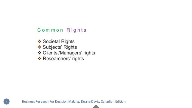 C o m m o n R i g h t s  Societal Rights  Subjects' Rights  Clients'/Managers' rights  Researchers' rights 7 Business ...