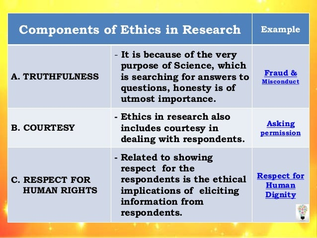 ethical consideration in research pdf