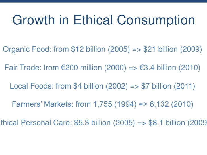 Growth in Ethical Consumption  Organic Food: from $12 billion (2005) => $21 billion (2009)  Fair Trade: from €200 million ...