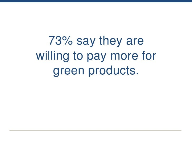 73% say they arewilling to pay more for    green products.