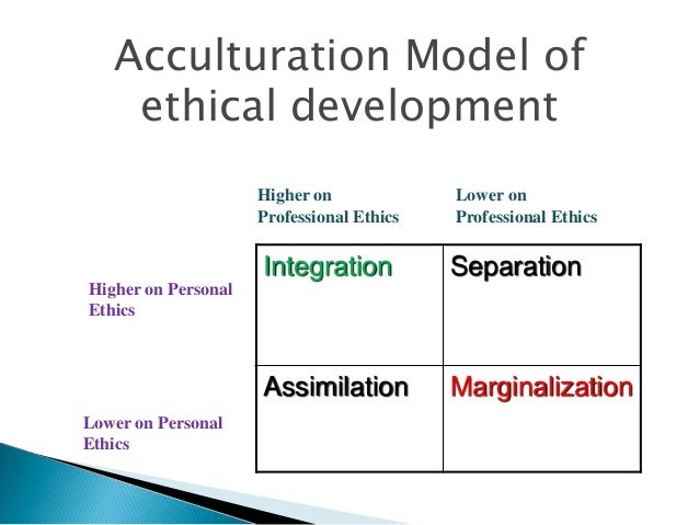 Acculturation biculturism and marginalization how ethnic
