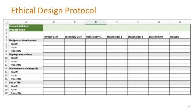 @design4context Ethical Design UXPA 2017 Ethical Design Protocol 34