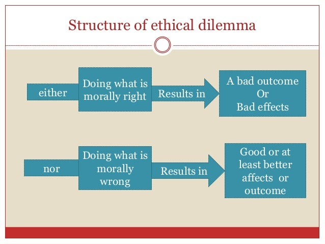 explain the implications for a business and stakeholders operating ethically Operating ethically and responsibly can affect company relationships with key stakeholders for the long term business ethics impact the ethical nature of a business can enhance or degrade its brand in the same way an individual's ethics affect his reputation in the past, companies would often concern themselves only with the.