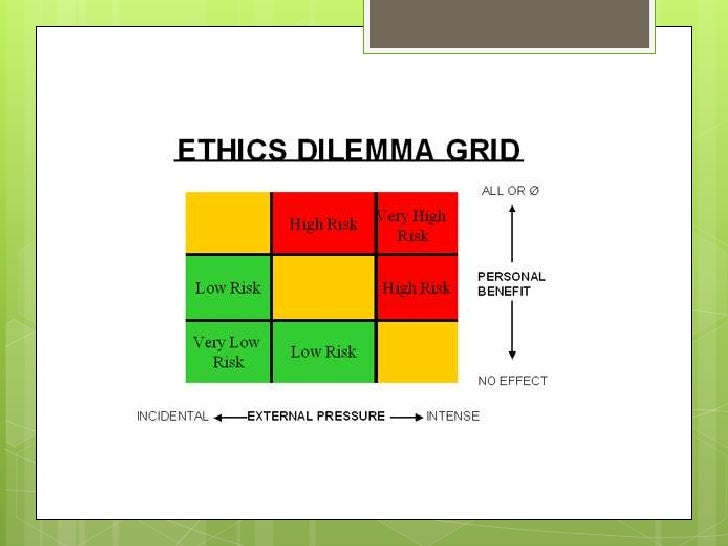 Ethical Group 52