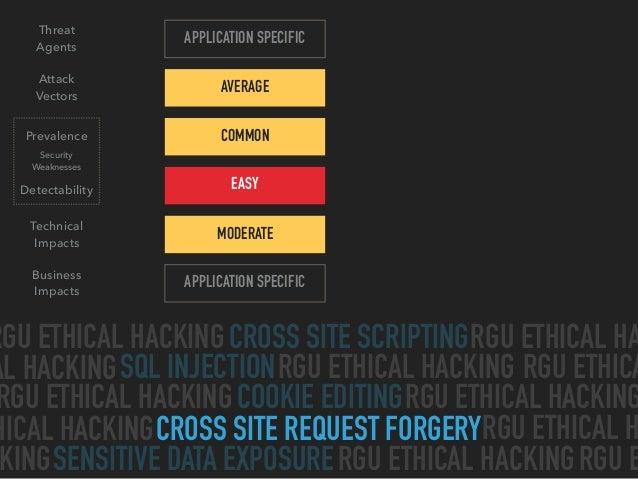 Hacking the Web Slide 9