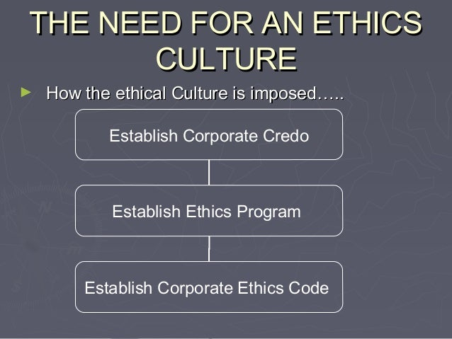 ethical credo See how target delivers high standards for your shopping experience through innovation, teamwork and community support.