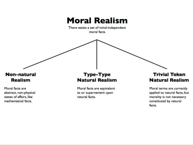 ethical systems are the same as moral rules Ethics theories- utilitarianism vs deontological ethics there are two major ethics theories that attempt to specify and justify moral rules and principles.