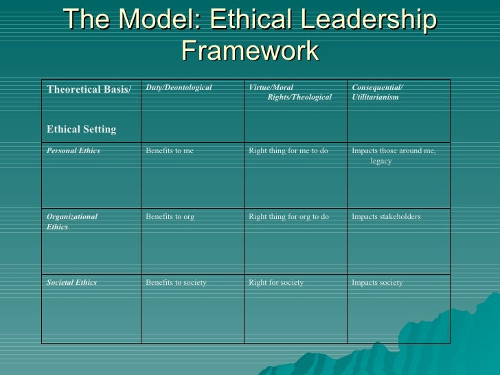 personal ethical framework Being in ict profession i need to deal with computers and software where i find many data stored and information saved there are ways through which i can build up a very good reputation in my firm which would later pay me back.