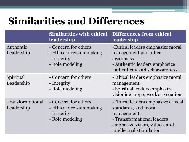 What are the differences and similarities between ethics morals and values